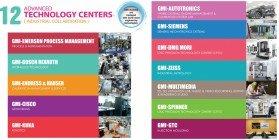 GMI - German-Malaysian Institute