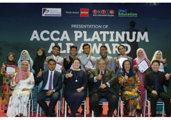 INTEC Exceeds World Passing Rates