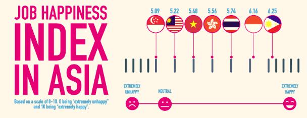 job-happiness-index
