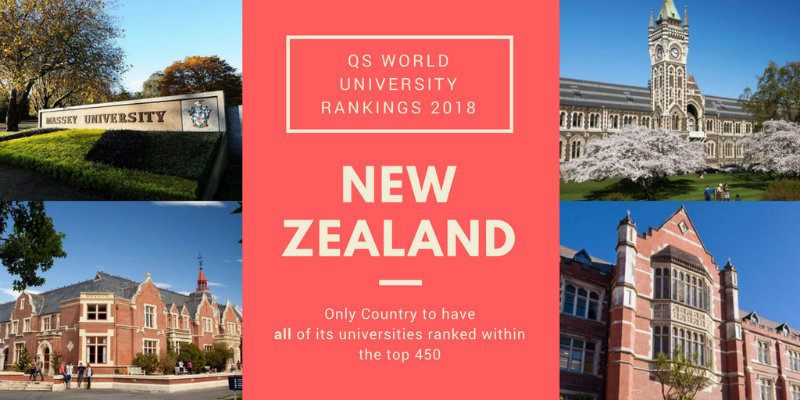Rise In Malaysian Students To New Zealand As QS University Rankings Continue Climb